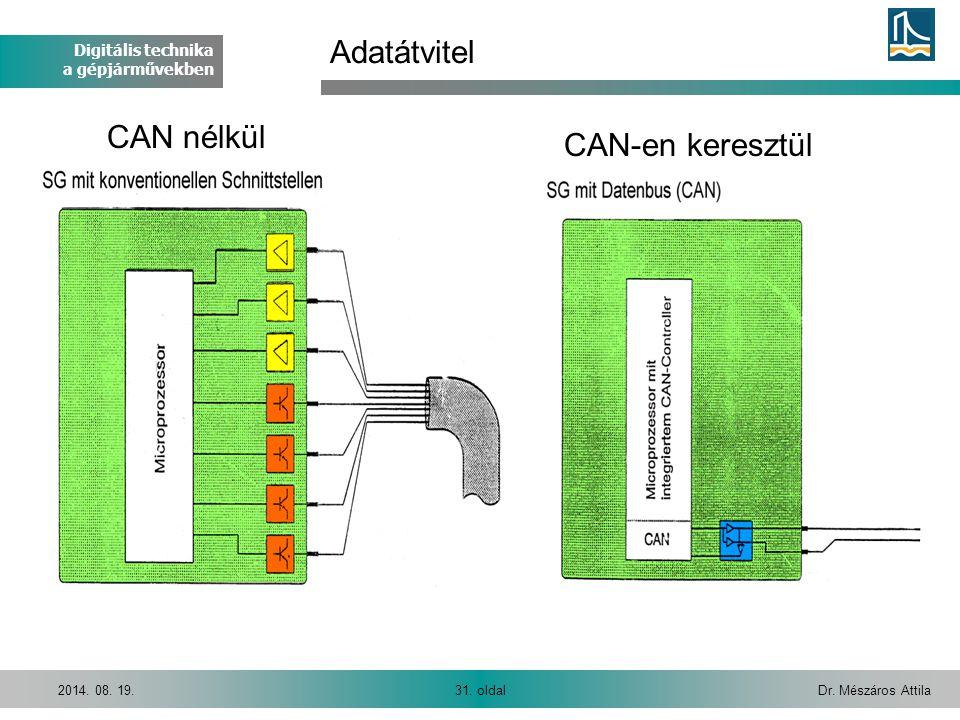 Digitális technika a gépjárművekben Dr. Mészáros Attila31. oldal2014. 08. 19. Adatátvitel CAN nélkül CAN-en keresztül