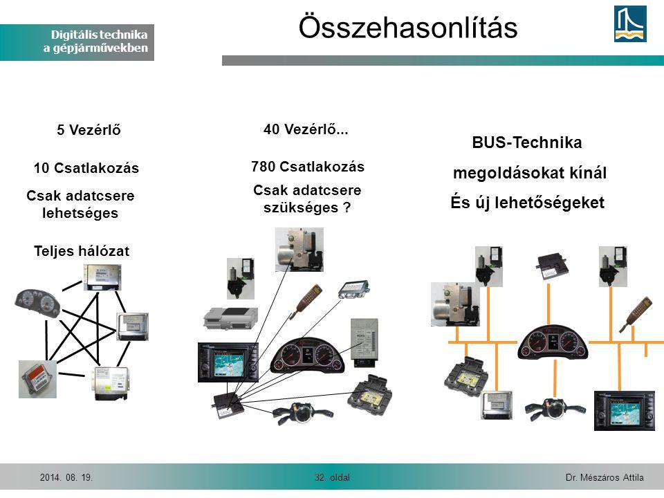 Digitális technika a gépjárművekben Dr. Mészáros Attila32. oldal2014. 08. 19. 5 Vezérlő Teljes hálózat 10 Csatlakozás Csak adatcsere lehetséges 780 Cs