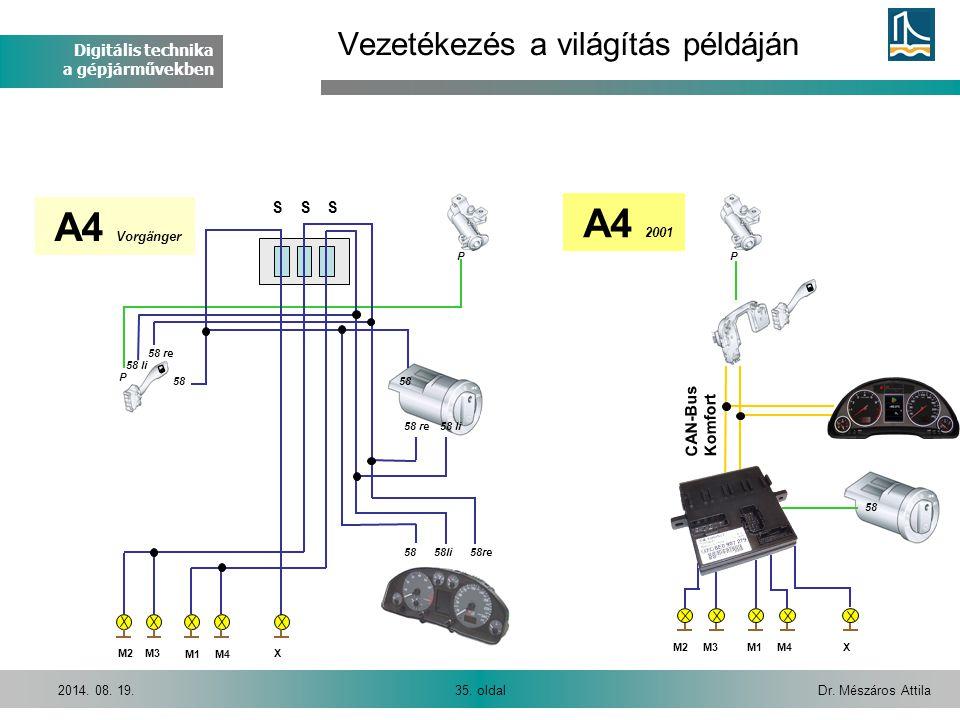 Digitális technika a gépjárművekben Dr. Mészáros Attila35. oldal2014. 08. 19. Vezetékezés a világítás példáján