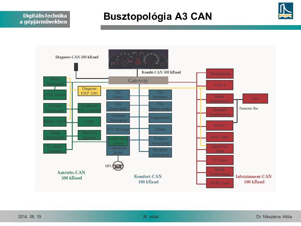 Digitális technika a gépjárművekben Dr. Mészáros Attila36. oldal2014. 08. 19. Busztopológia A3 CAN