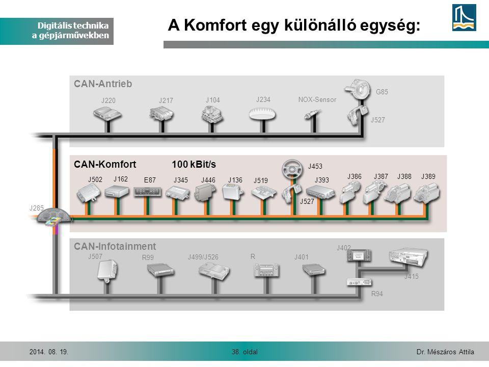 Digitális technika a gépjárművekben Dr. Mészáros Attila38. oldal2014. 08. 19. J220J217 J104 J234NOX-Sensor J527 G85 CAN-Antrieb J285 J502 J162 E87J345