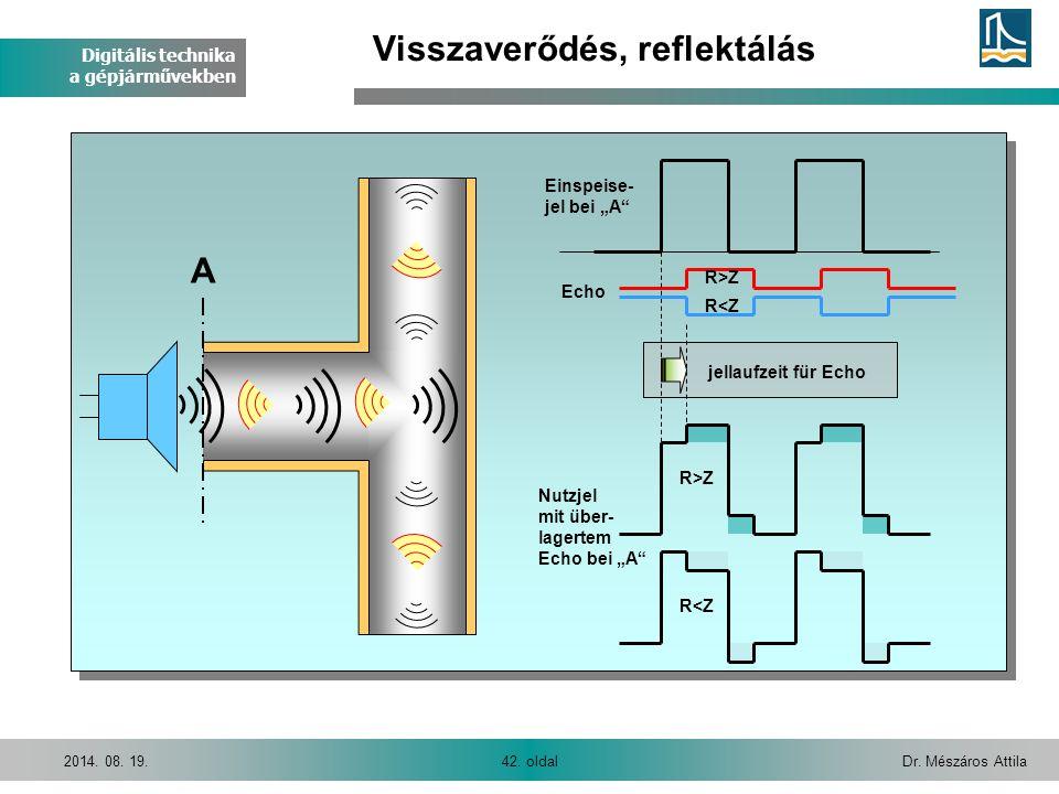 """Digitális technika a gépjárművekben Dr. Mészáros Attila42. oldal2014. 08. 19. Visszaverődés, reflektálás Einspeise- jel bei """"A"""" Echo jellaufzeit für E"""