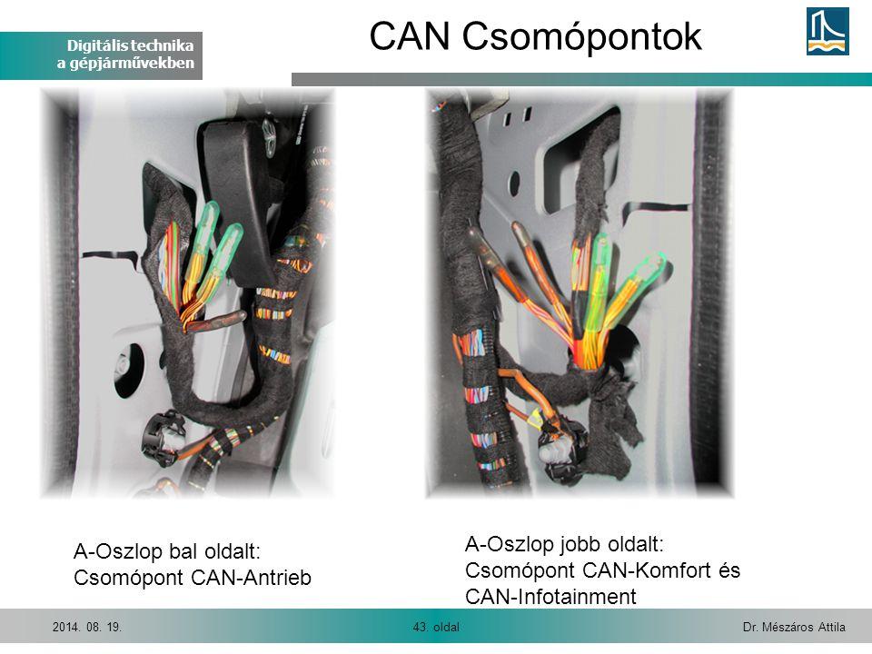 Digitális technika a gépjárművekben Dr. Mészáros Attila43. oldal2014. 08. 19. A-Oszlop bal oldalt: Csomópont CAN-Antrieb A-Oszlop jobb oldalt: Csomópo