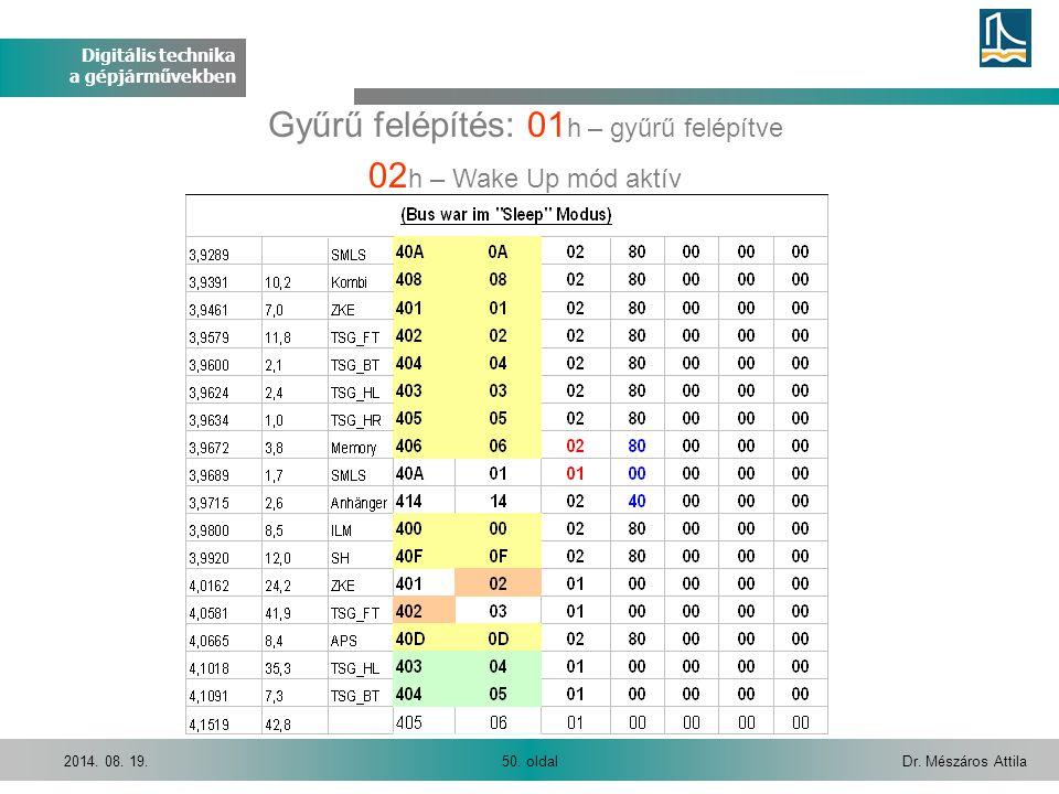 Digitális technika a gépjárművekben Dr. Mészáros Attila50. oldal2014. 08. 19. Gyűrű felépítés: 01 h – gyűrű felépítve 02 h – Wake Up mód aktív