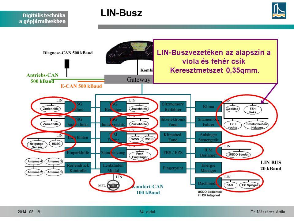 Digitális technika a gépjárművekben Dr. Mészáros Attila54. oldal2014. 08. 19. LIN-Buszvezetéken az alapszín a viola és fehér csík Keresztmetszet 0,35q