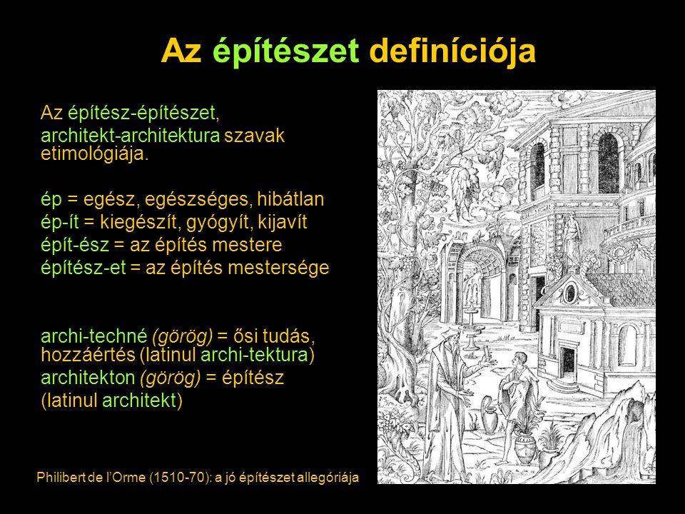 Az építész-építészet, architekt-architektura szavak etimológiája. ép = egész, egészséges, hibátlan ép-ít = kiegészít, gyógyít, kijavít épít-ész = az é