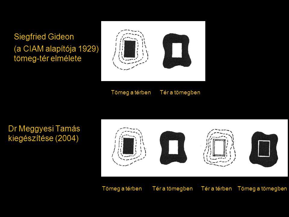 Siegfried Gideon (a CIAM alapítója 1929) tömeg-tér elmélete Dr Meggyesi Tamás kiegészítése(2004) Tömeg a térben Tér a tömegben Tér a térben Tömeg a tö
