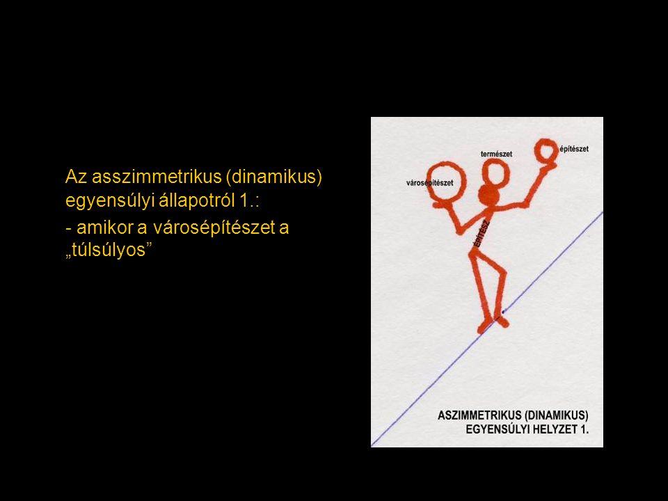 """Az asszimmetrikus (dinamikus) egyensúlyi állapotról 1.: - amikor a városépítészet a """"túlsúlyos"""""""