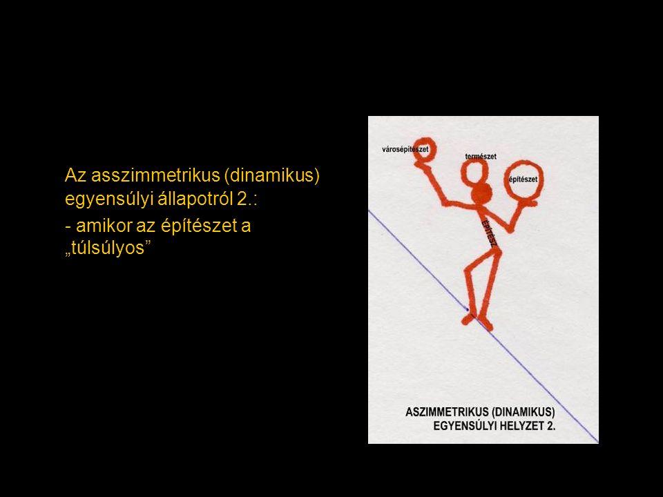 """Az asszimmetrikus (dinamikus) egyensúlyi állapotról 2.: - amikor az építészet a """"túlsúlyos"""""""