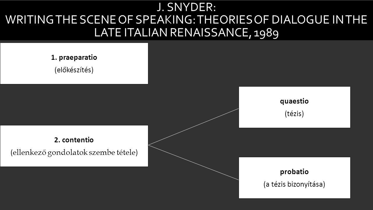 J. SNYDER: WRITING THE SCENE OF SPEAKING: THEORIES OF DIALOGUE IN THE LATE ITALIAN RENAISSANCE, 1989 quaestio (tézis) probatio (a tézis bizonyítása) 2