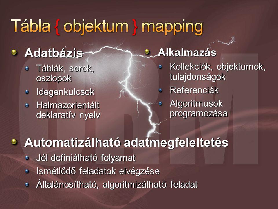 ORM Adatbázis Táblák, sorok, oszlopok Idegenkulcsok Halmazorientált deklaratív nyelv Alkalmazás Kollekciók, objektumok, tulajdonságok Referenciák Algoritmusok programozása Automatizálható adatmegfeleltetés Jól definiálható folyamat Ismétlődő feladatok elvégzése Általánosítható, algoritmizálható feladat