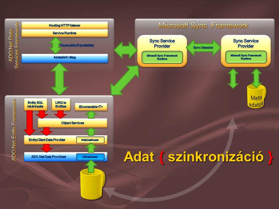 Adat { szinkronizáció }