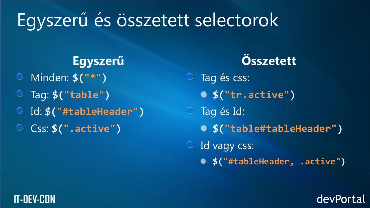IT-DEV-CON Egy oldal tartalmának letöltése egy HTML elembe.innerHTML-t használ, (,, szűrés) Same origin szabály Ha adunk át paramétert, akkor POST egyébként GET.