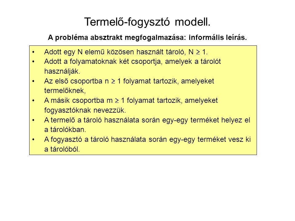 Termelő-fogysztó modell. A probléma absztrakt megfogalmazása: informális leírás. Adott egy N elemű közösen használt tároló, N  1. Adott a folyamatokn