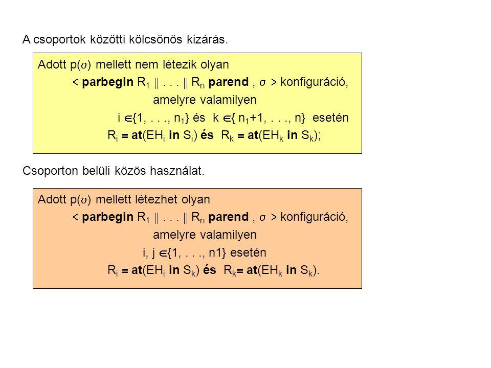 A csoportok közötti kölcsönös kizárás. Adott p(  ) mellett nem létezik olyan  parbegin R 1 ...  R n parend,   konfiguráció, amelyre valamilyen