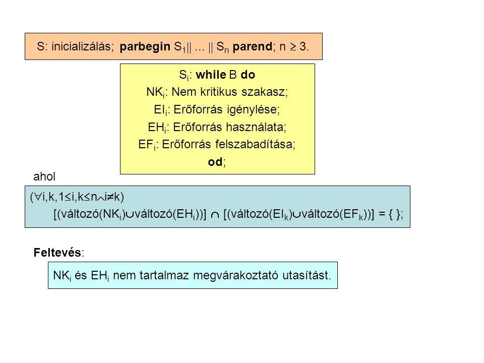 S: inicializálás; parbegin S 1 ...  S n parend; n  3. S i : while B do NK i : Nem kritikus szakasz; EI i : Erőforrás igénylése; EH i : Erőforrás