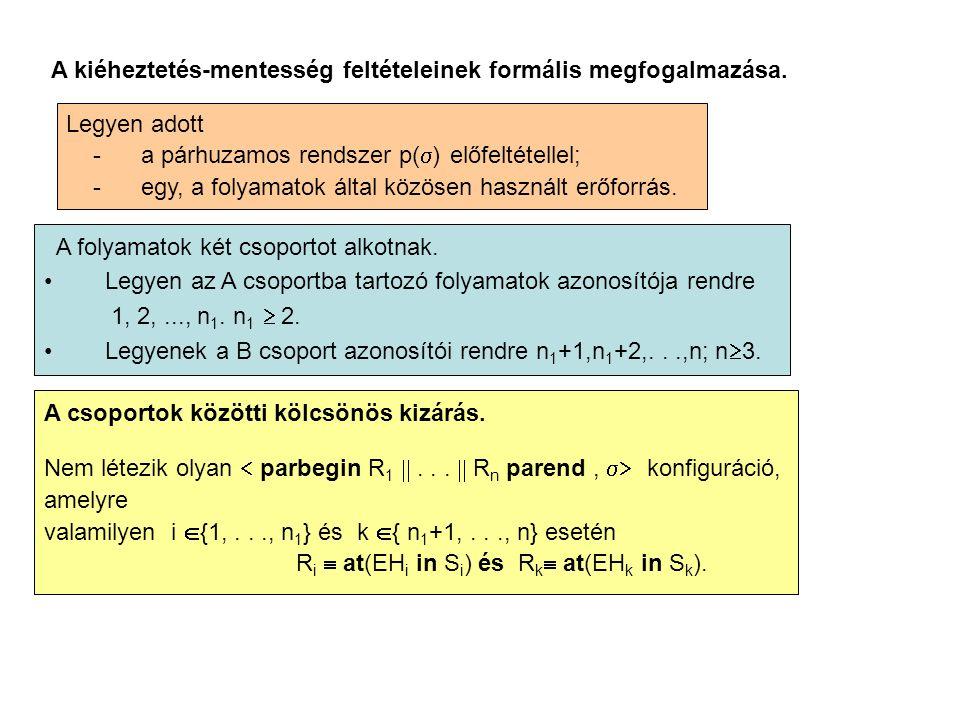 A kiéheztetés-mentesség feltételeinek formális megfogalmazása. Legyen adott - a párhuzamos rendszer p(  ) előfeltétellel; - egy, a folyamatok által k