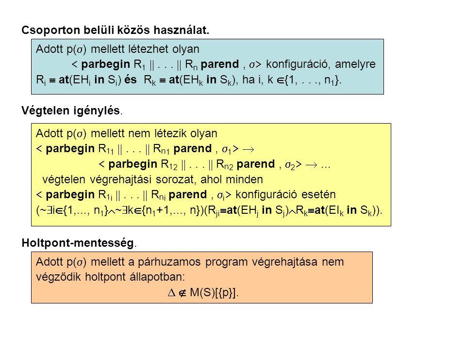 Csoporton belüli közös használat. Adott p(  ) mellett létezhet olyan  parbegin R 1 ...  R n parend,  konfiguráció, amelyre R i  at(EH i in S