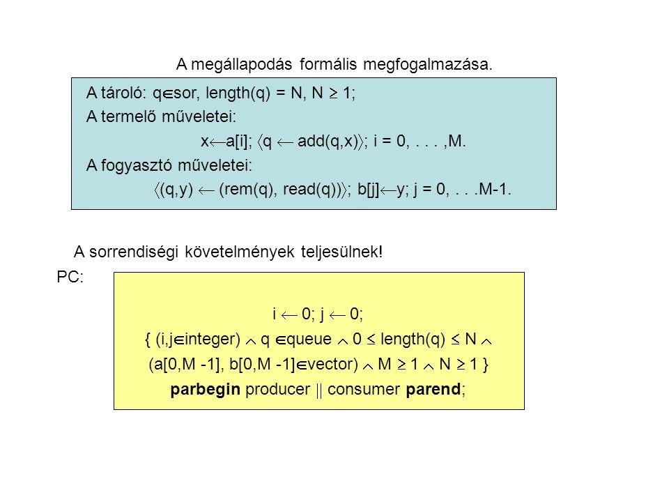 producer: while i  M do x  a[i]; wait length(q)  N ta;  q  add(q,x)  ; i  i+1; od; consumer: while j  M do wait length(q)  0 ta;  (y,q)  (read(q), rem(q))  ; b[j]  y; j  j+1; od; A kölcsönös kizárások teljesülnek.