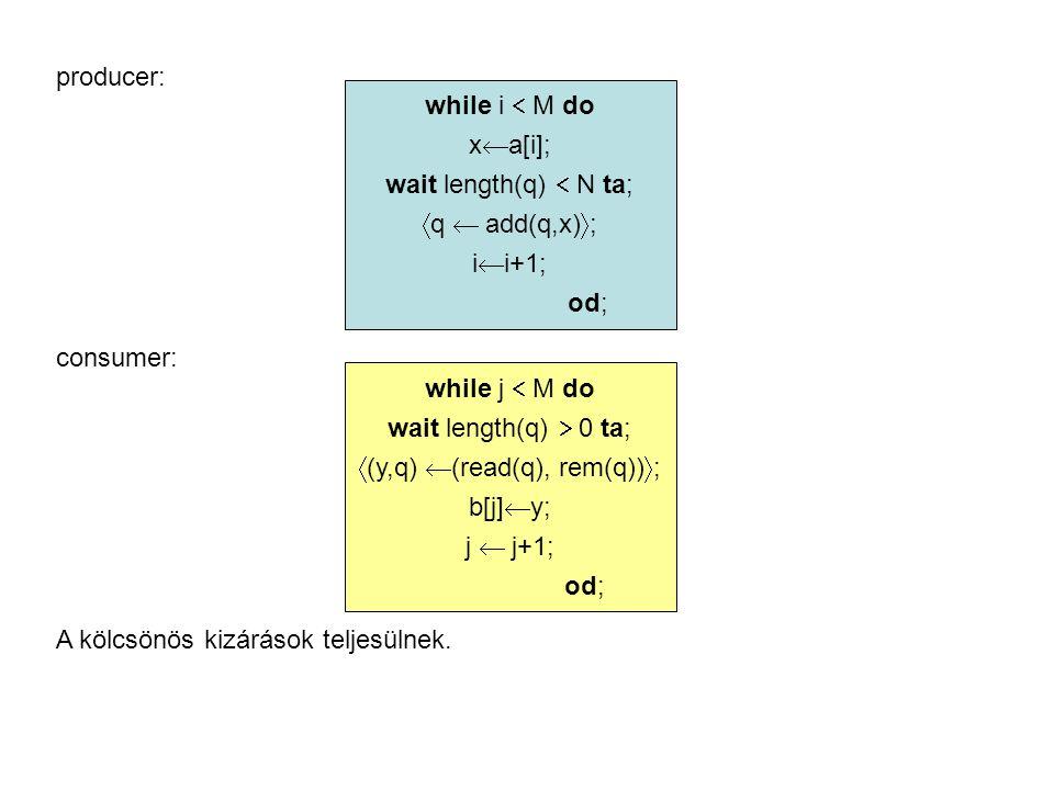 producer: while i  M do x  a[i]; wait length(q)  N ta;  q  add(q,x)  ; i  i+1; od; consumer: while j  M do wait length(q)  0 ta;  (y,q)  (r