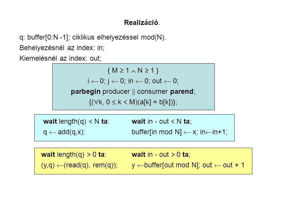 Realizáció. q: buffer[0:N -1]; ciklikus elhelyezéssel mod(N). Behelyezésnél az index: in; Kiemelésnél az index: out; { M  1  N  1 } i  0; j  0; i