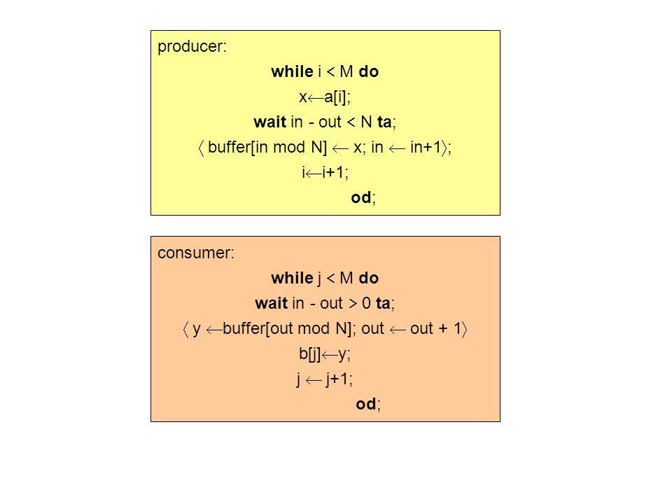 Erőforrás közös használatának problémaköre: Informális leírás.