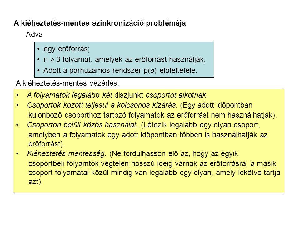 A kiéheztetés-mentes szinkronizáció problémája. Adva egy erőforrás; n  3 folyamat, amelyek az erőforrást használják; Adott a párhuzamos rendszer p( 