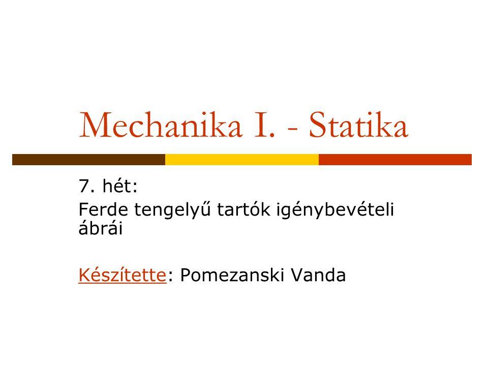 Mechanika I. - Statika 7. hét: Ferde tengelyű tartók igénybevételi ábrái Készítette: Pomezanski Vanda