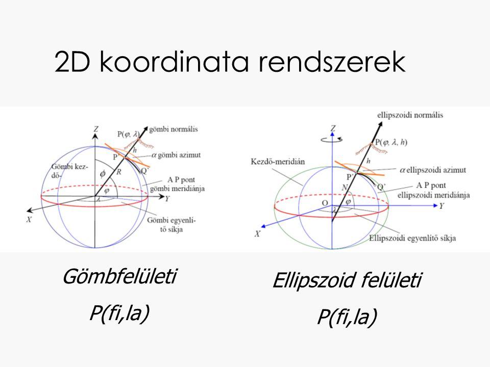 2D koordinata rendszerek Gömbfelületi P(fi,la) Ellipszoid felületi P(fi,la)