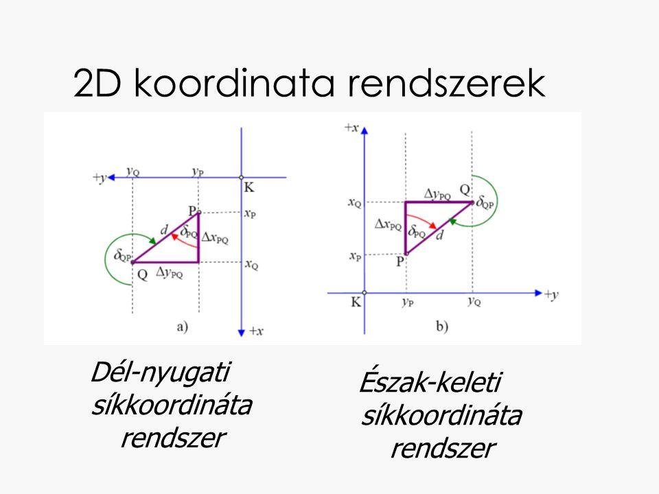 2D koordinata rendszerek Dél-nyugati síkkoordináta rendszer Észak-keleti síkkoordináta rendszer