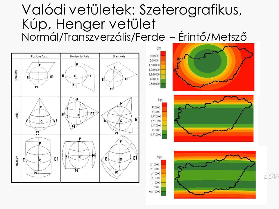 Valódi vetületek: Szeterografikus, Kúp, Henger vetület Normál/Transzverzális/Ferde – Érintő/Metsző EOV!