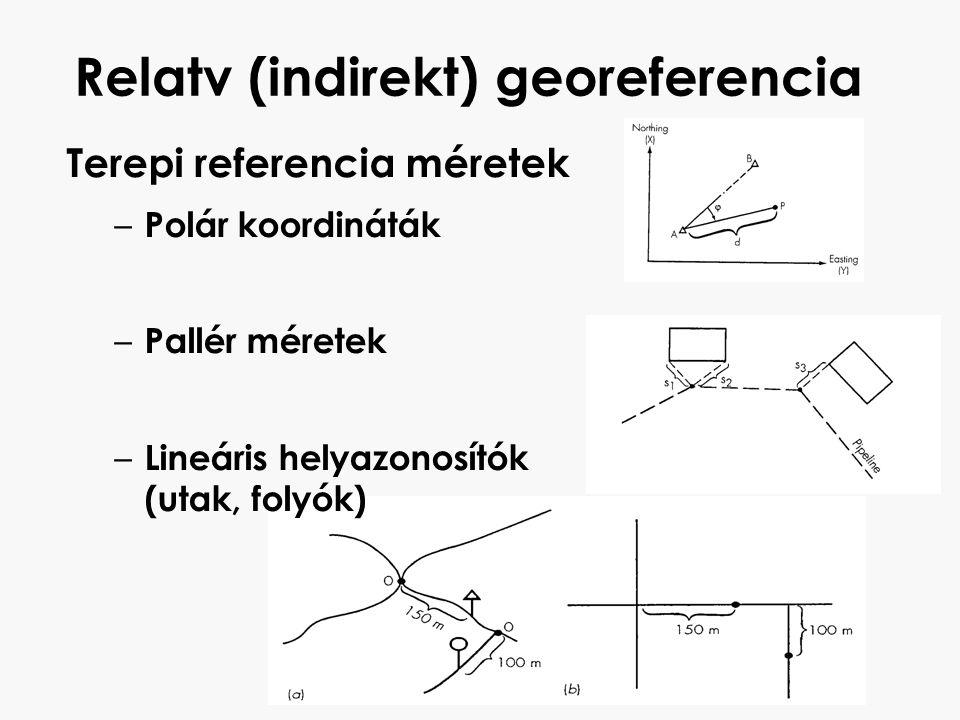 Relatv (indirekt) georeferencia Terepi referencia méretek – – Polár koordináták – – Pallér méretek – – Lineáris helyazonosítók (utak, folyók)