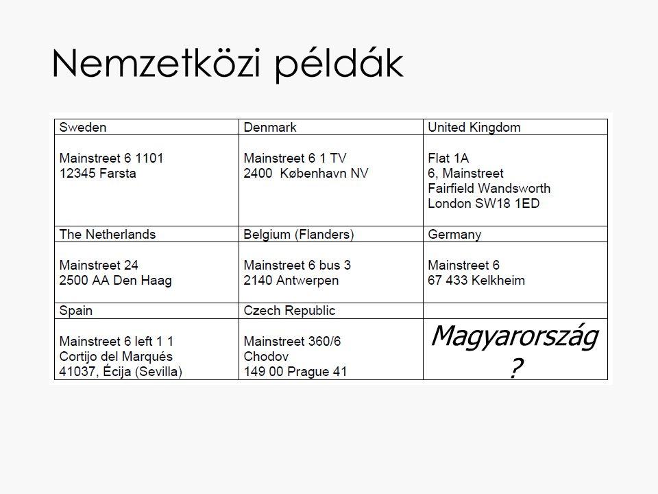 Nemzetközi példák Magyarország ?