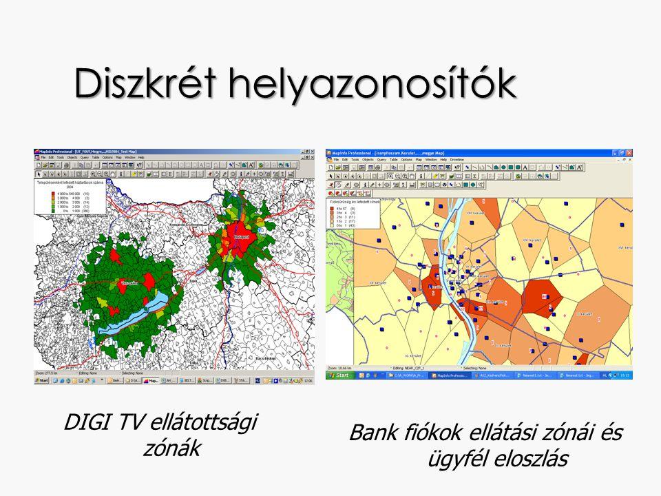 Diszkrét helyazonosítók DIGI TV ellátottsági zónák Bank fiókok ellátási zónái és ügyfél eloszlás
