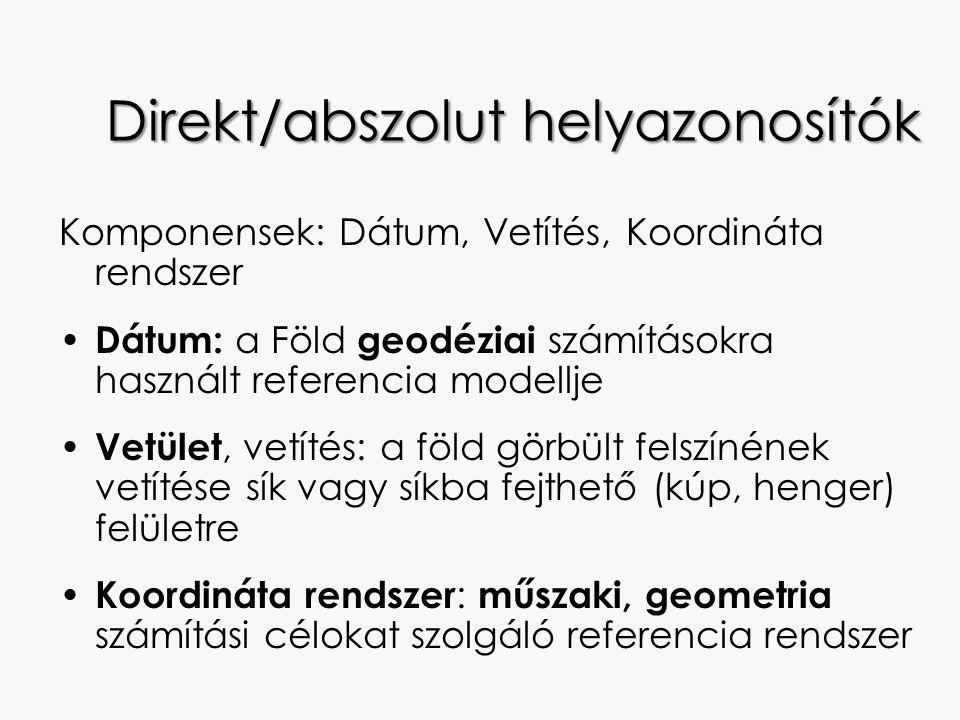 Direkt/abszolut helyazonosítók Komponensek: Dátum, Vetítés, Koordináta rendszer Dátum: a Föld geodéziai számításokra használt referencia modellje Vetü