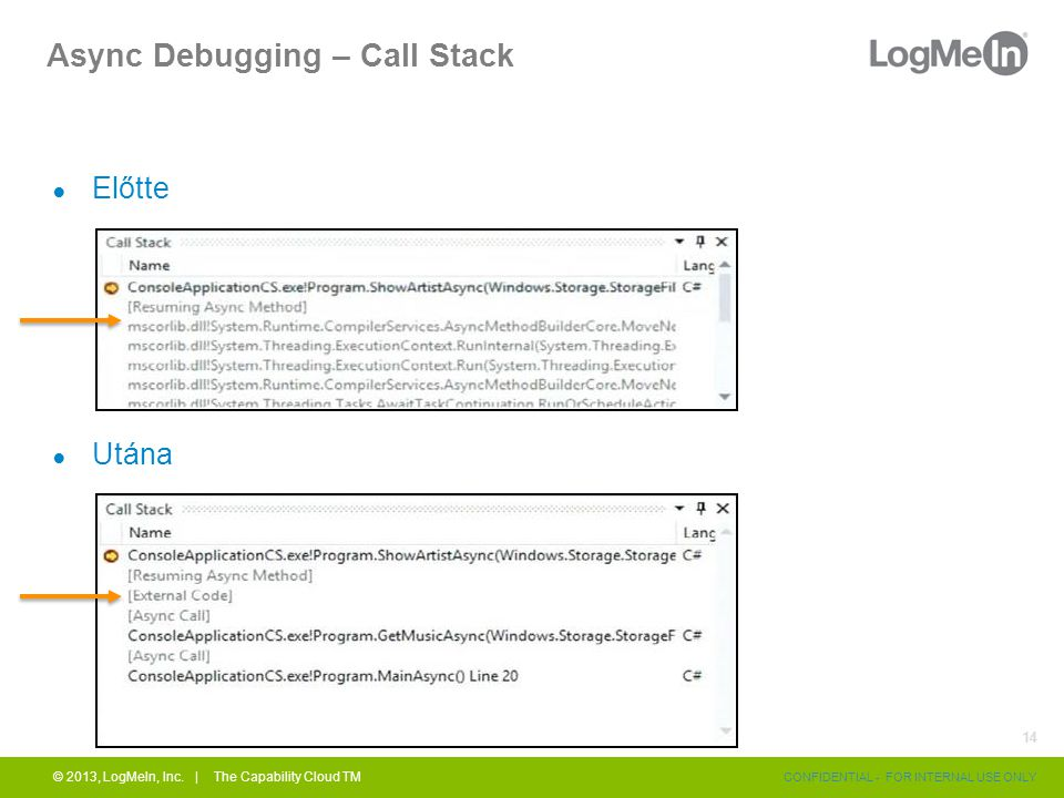 Async Debugging – Call Stack ● Előtte ● Utána © 2013, LogMeIn, Inc. | The Capability Cloud TM CONFIDENTIAL - FOR INTERNAL USE ONLY 14
