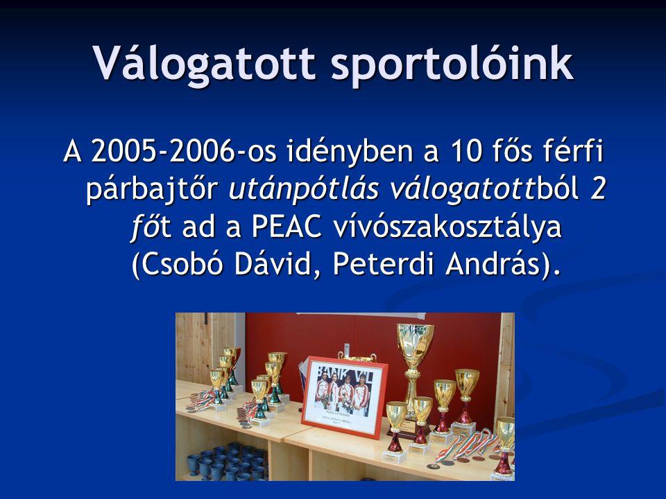 Válogatott sportolóink A 2005-2006-os idényben a 10 fős férfi párbajtőr utánpótlás válogatottból 2 főt ad a PEAC vívószakosztálya (Csobó Dávid, Peterdi András).