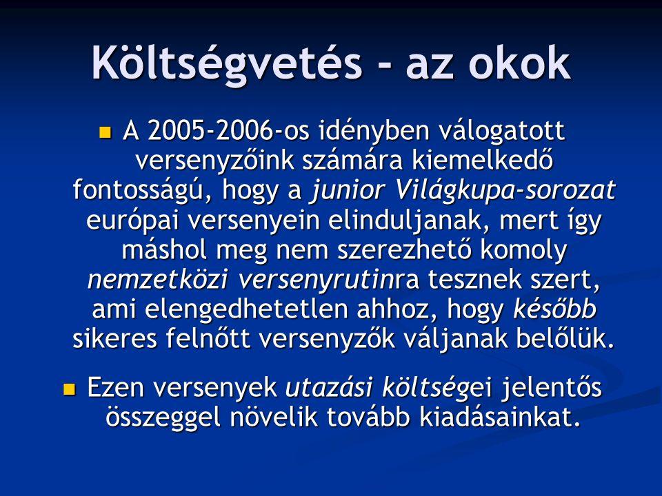 Költségvetés - az okok A 2005-2006-os idényben válogatott versenyzőink számára kiemelkedő fontosságú, hogy a junior Világkupa-sorozat európai versenyein elinduljanak, mert így máshol meg nem szerezhető komoly nemzetközi versenyrutinra tesznek szert, ami elengedhetetlen ahhoz, hogy később sikeres felnőtt versenyzők váljanak belőlük.