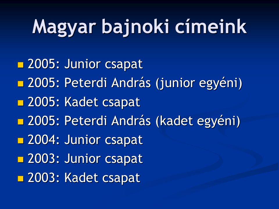 Magyar bajnoki címeink 2003: Serdülő csapat 2003: Serdülő csapat 2003: Peterdi András (serdülő egyéni) 2003: Peterdi András (serdülő egyéni) 2002: Csobó Dávid (serdülő egyéni) 2002: Csobó Dávid (serdülő egyéni) 2002: Peterdi András (újonc egyéni) 2002: Peterdi András (újonc egyéni) 2001: Kovács Dávid (kadet egyéni) 2001: Kovács Dávid (kadet egyéni) 2001: Peterdi András (gyermek egyéni) 2001: Peterdi András (gyermek egyéni)