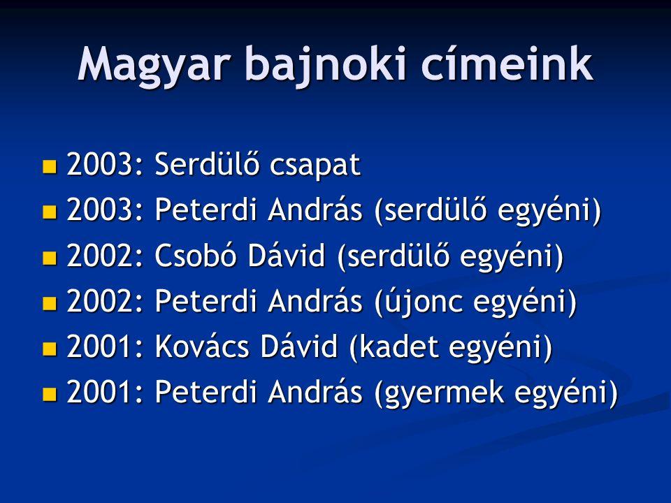 A vidék legnagyobbja A 2003-2004-es idény során a Magyar Vívó Szövetség által kiadott versenyzői engedélyek alapján felállított klubrangsorban az ország 49 vívóklubja közül a PEAC a 4.