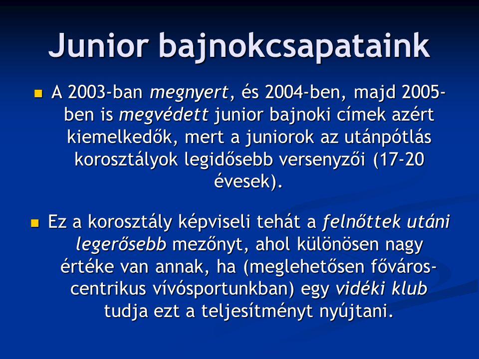 Junior bajnokcsapataink A 2003-ban megnyert, és 2004-ben, majd 2005- ben is megvédett junior bajnoki címek azért kiemelkedők, mert a juniorok az utánpótlás korosztályok legidősebb versenyzői (17-20 évesek).