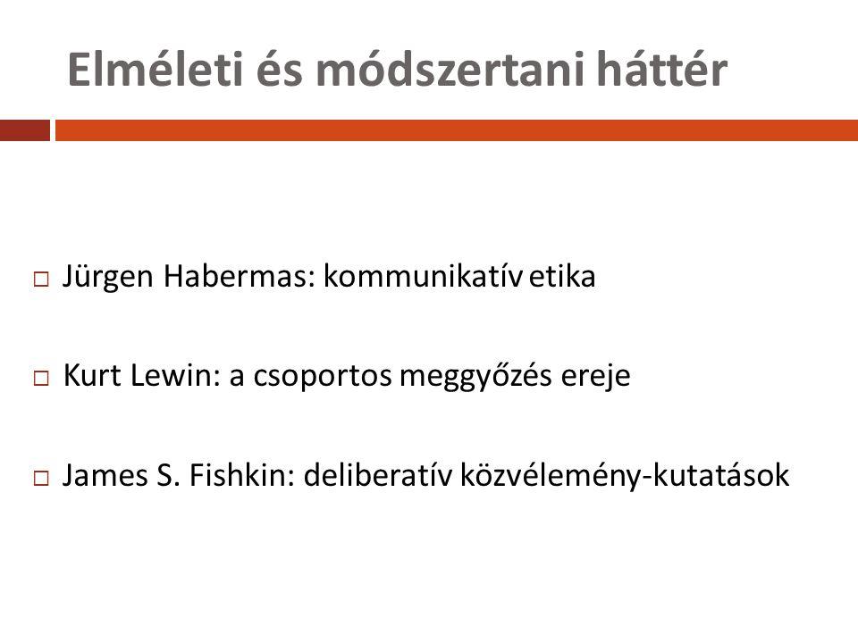 Elméleti és módszertani háttér  Jürgen Habermas: kommunikatív etika  Kurt Lewin: a csoportos meggyőzés ereje  James S. Fishkin: deliberatív közvéle