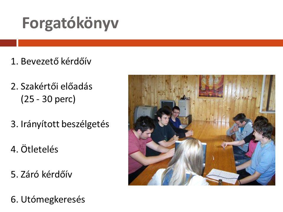 Forgatókönyv 1. Bevezető kérdőív 2. Szakértői előadás (25 - 30 perc) 3. Irányított beszélgetés 4. Ötletelés 5. Záró kérdőív 6. Utómegkeresés