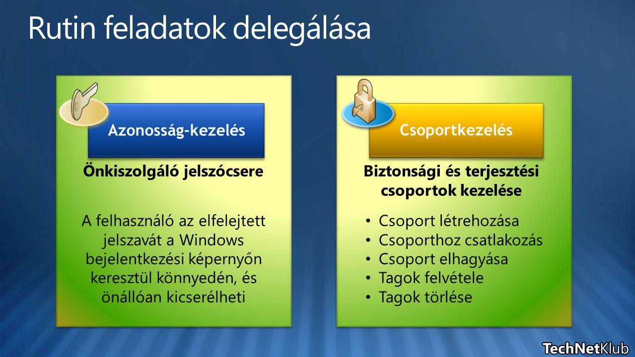 Csoport létrehozása Csoporthoz csatlakozás Csoport elhagyása Tagok felvétele Tagok törlése Önkiszolgáló jelszócsereBiztonsági és terjesztési csoportok
