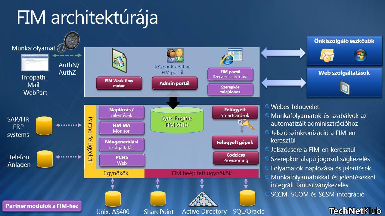Web szolgáltatások Webes felügyelet Munkafolyamatok és szabályok az automatizált adminisztrációhoz Jelszó szinkronizáció a FIM-en keresztül Jelszócser