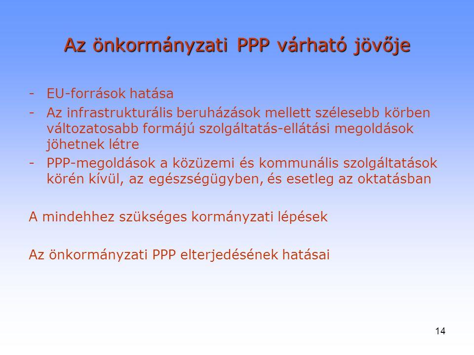 14 Az önkormányzati PPP várható jövője -EU-források hatása -Az infrastrukturális beruházások mellett szélesebb körben változatosabb formájú szolgáltat