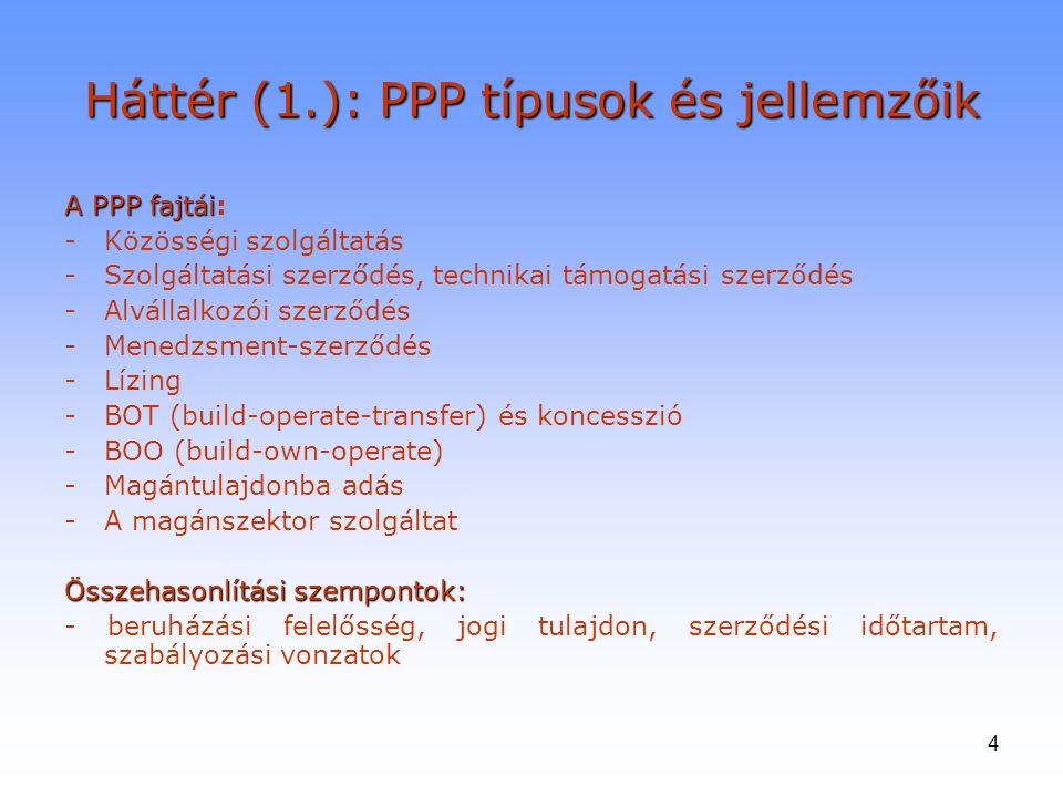 4 Háttér (1.): PPP típusok és jellemzőik A PPP fajtái A PPP fajtái: -Közösségi szolgáltatás -Szolgáltatási szerződés, technikai támogatási szerződés -
