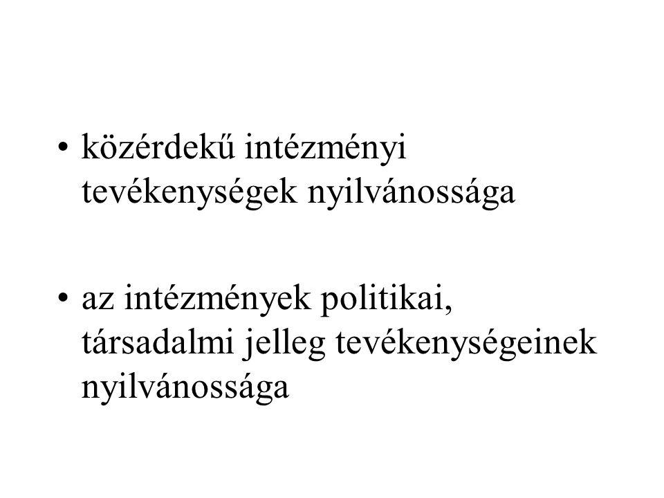 közérdekű intézményi tevékenységek nyilvánossága az intézmények politikai, társadalmi jelleg tevékenységeinek nyilvánossága
