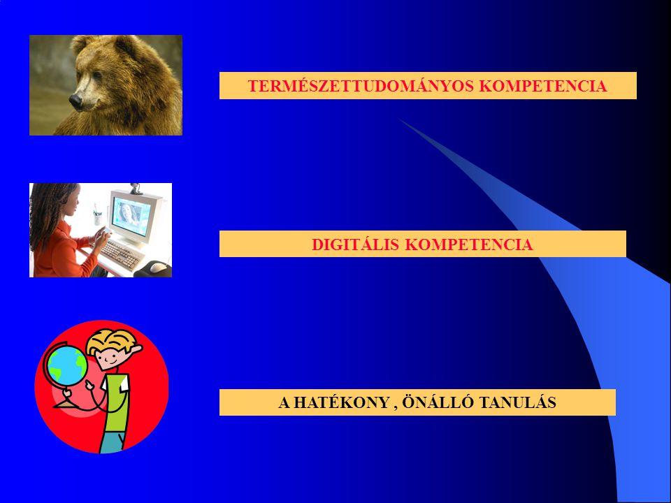 TERMÉSZETTUDOMÁNYOS KOMPETENCIA DIGITÁLIS KOMPETENCIA A HATÉKONY, ÖNÁLLÓ TANULÁS