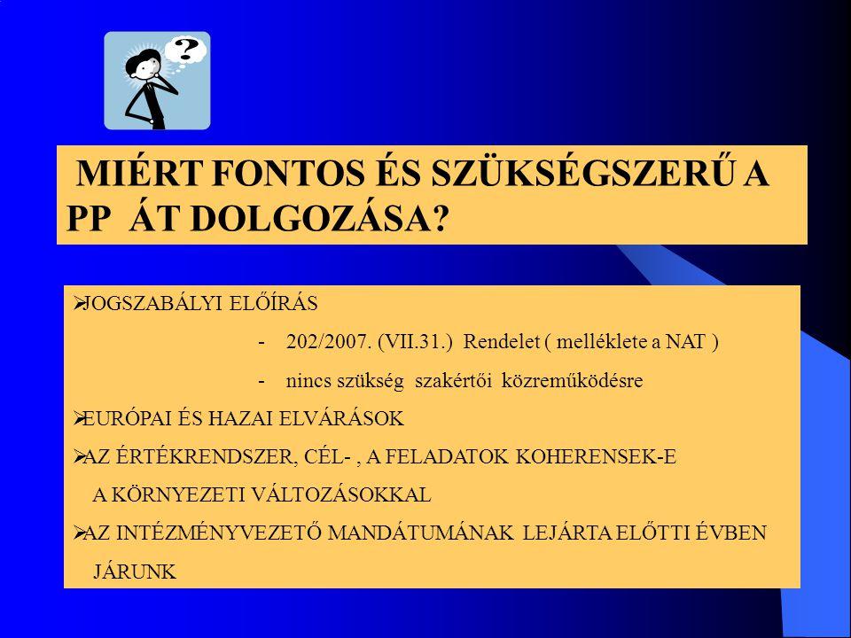 MIÉRT FONTOS ÉS SZÜKSÉGSZERŰ A PP ÁT DOLGOZÁSA.  JOGSZABÁLYI ELŐÍRÁS - 202/2007.